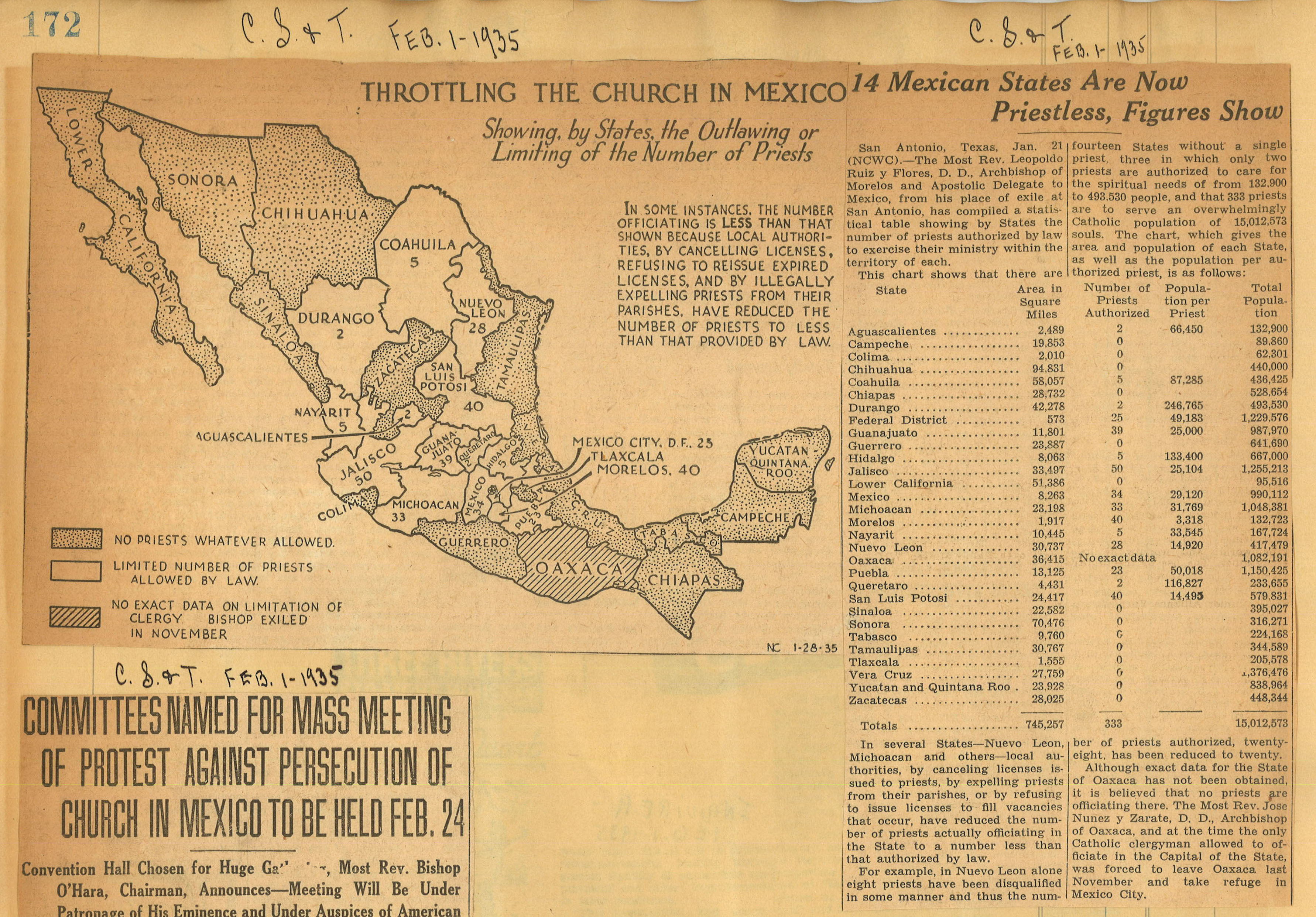 Throttling the Church in Mexico